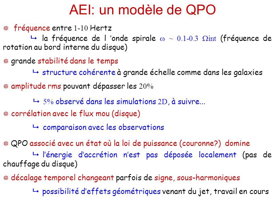 AEI: un modèle de QPO fréquence entre 1-10 Hertz grande stabilité dans le temps amplitude rms pouvant dépasser les 20% corrélation avec le flux mou (disque) QPO associé avec un état où la loi de puissance (couronne?) domine décalage temporel changeant parfois de signe, sous-harmoniques la fréquence de l onde spirale ~ 0.1-0.3 int (fréquence de rotation au bord interne du disque) structure cohérente à grande échelle comme dans les galaxies 5% observé dans les simulations 2D, à suivre...