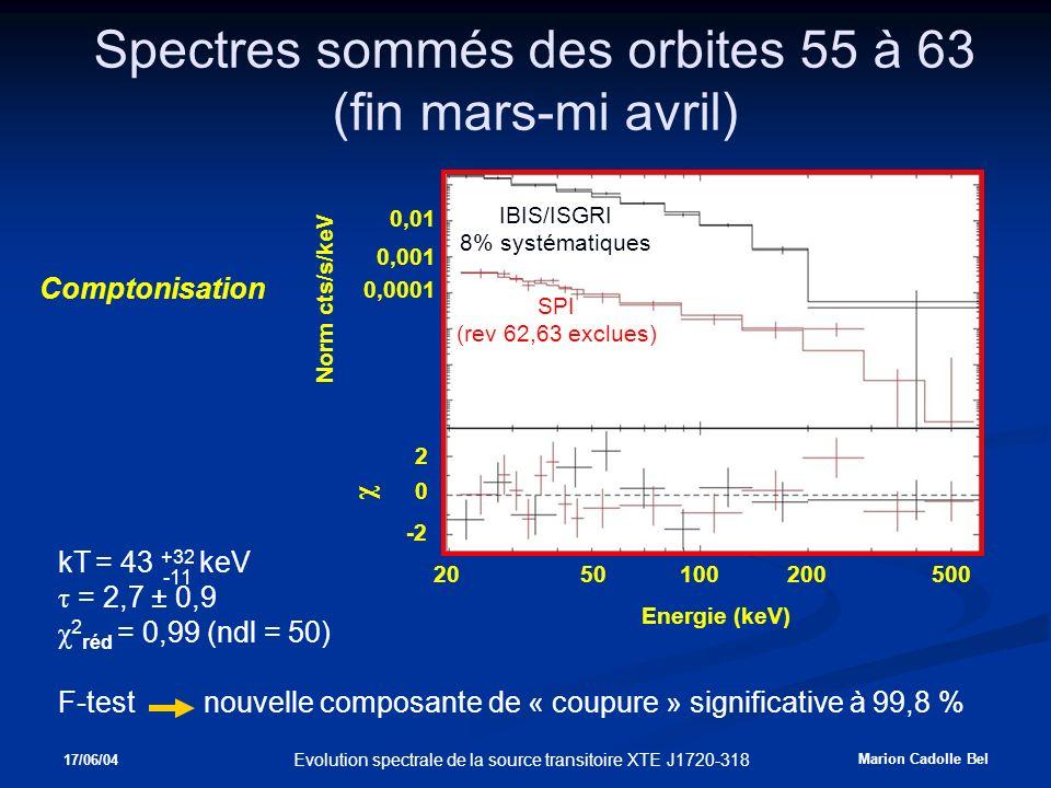 17/06/04 Marion Cadolle Bel Evolution spectrale de la source transitoire XTE J1720-318 Norm cts/s/keV χ 2 -2 0 0,0001 0,001 0,01 20 Energie (keV) 50100200500 IBIS/ISGRI 8% systématiques SPI (rev 62,63 exclues) kT = 43 +32 keV τ = 2,7 ± 0,9 χ 2 réd = 0,99 (ndl = 50) F-test nouvelle composante de « coupure » significative à 99,8 % Comptonisation -11 Spectres sommés des orbites 55 à 63 (fin mars-mi avril)