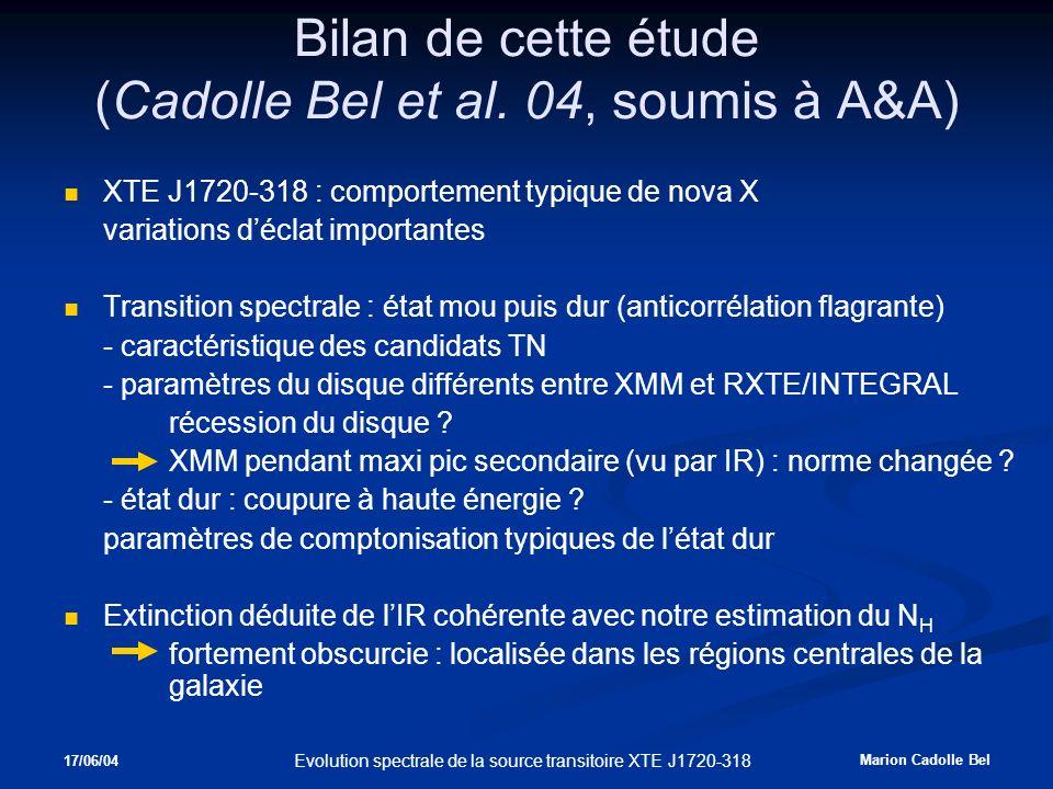 17/06/04 Marion Cadolle Bel Evolution spectrale de la source transitoire XTE J1720-318 Bilan de cette étude (Cadolle Bel et al. 04, soumis à A&A) XTE