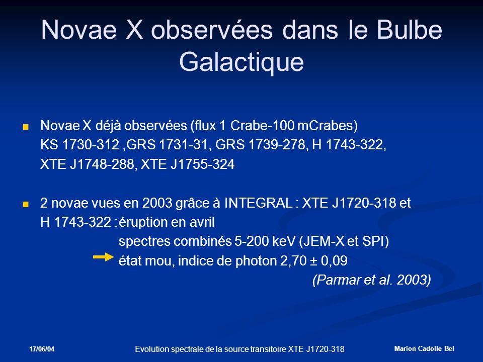 17/06/04 Marion Cadolle Bel Evolution spectrale de la source transitoire XTE J1720-318 Novae X observées dans le Bulbe Galactique Novae X déjà observées (flux 1 Crabe-100 mCrabes) KS 1730-312,GRS 1731-31, GRS 1739-278, H 1743-322, XTE J1748-288, XTE J1755-324 2 novae vues en 2003 grâce à INTEGRAL : XTE J1720-318 et H 1743-322 :éruption en avril spectres combinés 5-200 keV (JEM-X et SPI) état mou, indice de photon 2,70 ± 0,09 (Parmar et al.