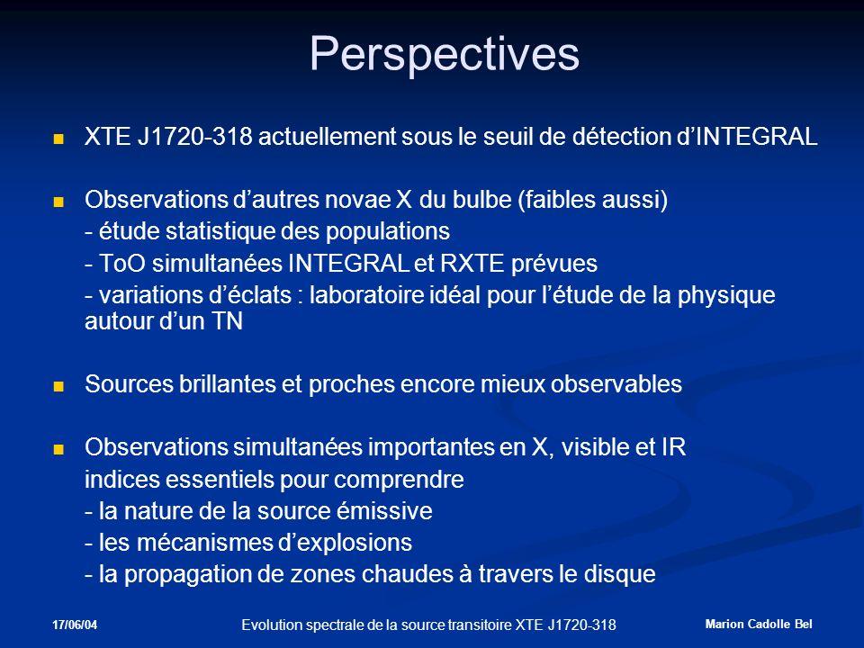 17/06/04 Marion Cadolle Bel Evolution spectrale de la source transitoire XTE J1720-318 Perspectives XTE J1720-318 actuellement sous le seuil de détection dINTEGRAL Observations dautres novae X du bulbe (faibles aussi) - étude statistique des populations - ToO simultanées INTEGRAL et RXTE prévues - variations déclats : laboratoire idéal pour létude de la physique autour dun TN Sources brillantes et proches encore mieux observables Observations simultanées importantes en X, visible et IR indices essentiels pour comprendre - la nature de la source émissive - les mécanismes dexplosions - la propagation de zones chaudes à travers le disque