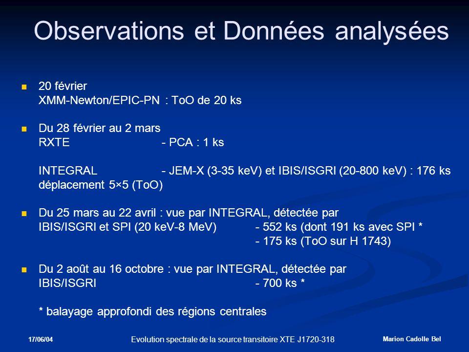 17/06/04 Marion Cadolle Bel Evolution spectrale de la source transitoire XTE J1720-318 Observations et Données analysées 20 février XMM-Newton/EPIC-PN : ToO de 20 ks Du 28 février au 2 mars RXTE- PCA : 1 ks INTEGRAL- JEM-X (3-35 keV) et IBIS/ISGRI (20-800 keV) : 176 ks déplacement 5×5 (ToO) Du 25 mars au 22 avril : vue par INTEGRAL, détectée par IBIS/ISGRI et SPI (20 keV-8 MeV)- 552 ks (dont 191 ks avec SPI * - 175 ks (ToO sur H 1743) Du 2 août au 16 octobre : vue par INTEGRAL, détectée par IBIS/ISGRI- 700 ks * * balayage approfondi des régions centrales