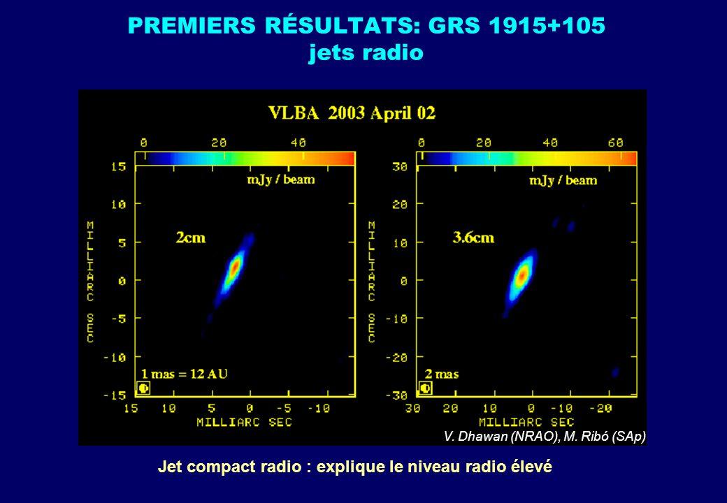 PREMIERS RÉSULTATS: GRS 1915+105 jets radio V. Dhawan (NRAO), M. Ribó (SAp) Jet compact radio : explique le niveau radio élevé