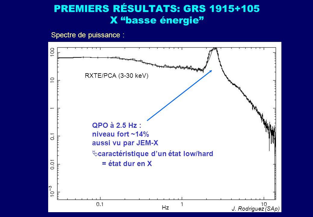 PREMIERS RÉSULTATS: GRS 1915+105 X basse énergie QPO à 2.5 Hz : niveau fort ~14% aussi vu par JEM-X caractéristique dun état low/hard = état dur en X