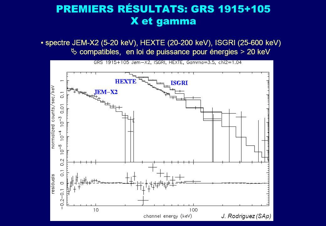 PREMIERS RÉSULTATS: GRS 1915+105 X et gamma J. Rodriguez (SAp) spectre JEM-X2 (5-20 keV), HEXTE (20-200 keV), ISGRI (25-600 keV) compatibles, en loi d