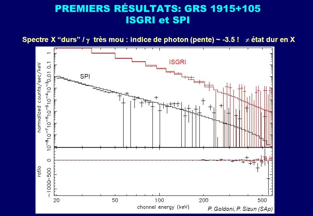 PREMIERS RÉSULTATS: GRS 1915+105 ISGRI et SPI P. Goldoni, P. Sizun (SAp) SPI ISGRI Spectre X durs / très mou : indice de photon (pente) ~ -3.5 ! état