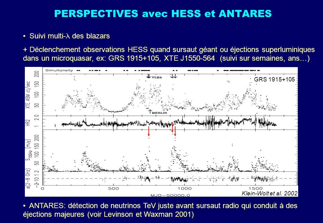 PERSPECTIVES avec HESS et ANTARES Suivi multi- des blazars + Déclenchement observations HESS quand sursaut géant ou éjections superluminiques dans un