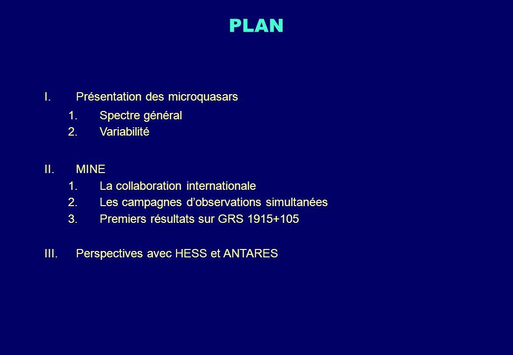 PLAN I.Présentation des microquasars 1.Spectre général 2.Variabilité II.MINE 1.La collaboration internationale 2.Les campagnes dobservations simultané