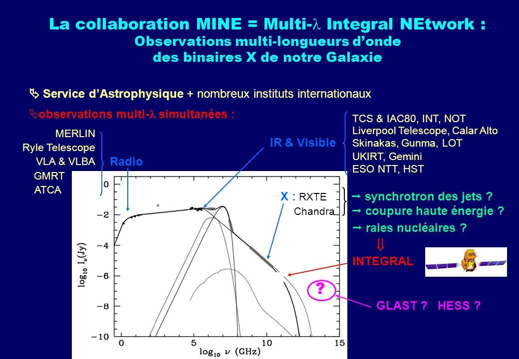 INTEGRAL X : RXTE synchrotron des jets ? Chandra coupure haute énergie ? raies nucléaires ? TCS & IAC80, INT, NOT Liverpool Telescope, Calar Alto IR &