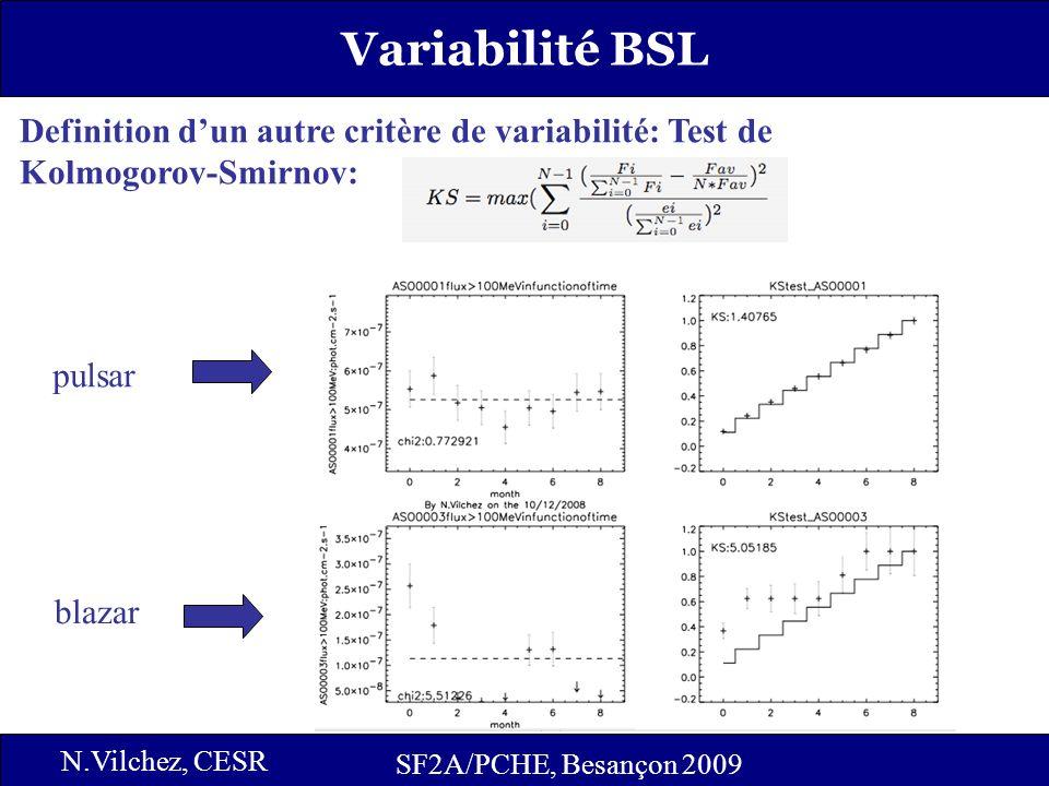 12 SF2A/PCHE, Besançon 2009 N.Vilchez, CESR Variabilité BSL Definition dun autre critère de variabilité: Test de Kolmogorov-Smirnov: pulsar blazar