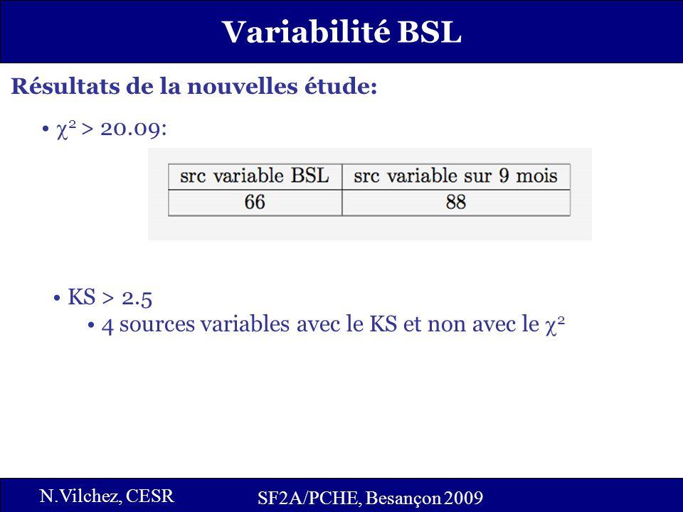 14 SF2A/PCHE, Besançon 2009 N.Vilchez, CESR Variabilité BSL Résultats de la nouvelles étude: 2 > 20.09: KS > 2.5 4 sources variables avec le KS et non avec le 2