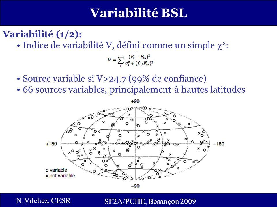 10 SF2A/PCHE, Besançon 2009 N.Vilchez, CESR Variabilité BSL Variabilité BSL (2/2): 3 mois de données Echelle temporelle de 1 semaine.