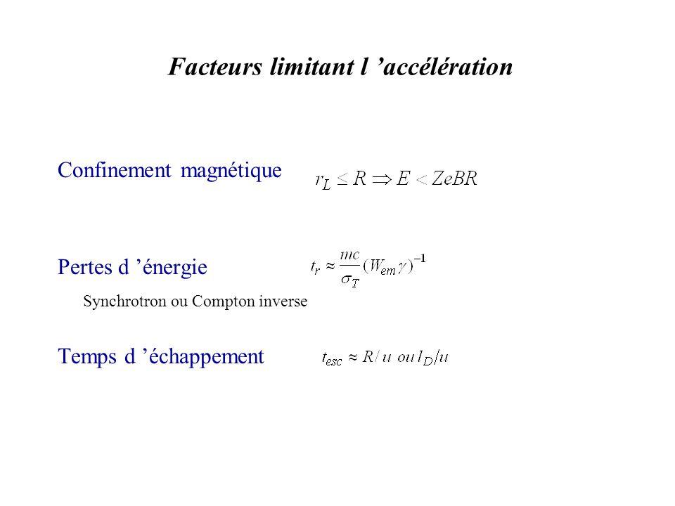 Facteurs limitant l accélération Confinement magnétique Pertes d énergie Synchrotron ou Compton inverse Temps d échappement