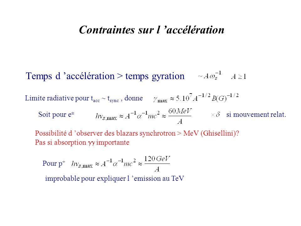 Contraintes sur l accélération Temps d accélération > temps gyration Limite radiative pour t acc ~ t sync, donne Soit pour e ± Possibilité d observer des blazars synchrotron > MeV (Ghisellini).