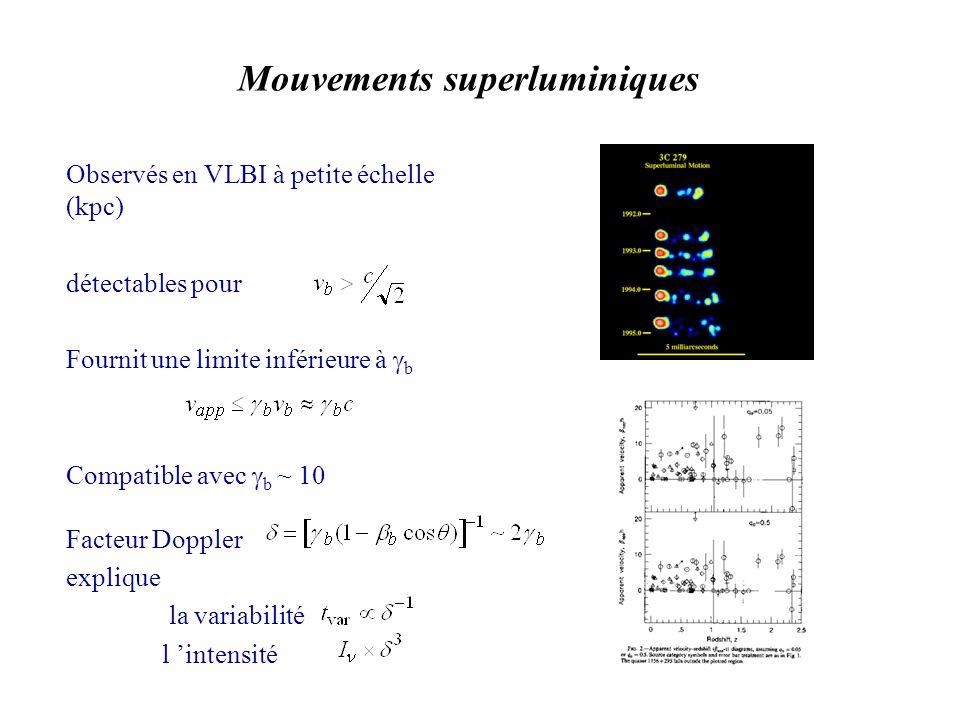 Observés en VLBI à petite échelle (kpc) détectables pour Fournit une limite inférieure à b Compatible avec b ~ 10 Facteur Doppler explique la variabilité l intensité Mouvements superluminiques