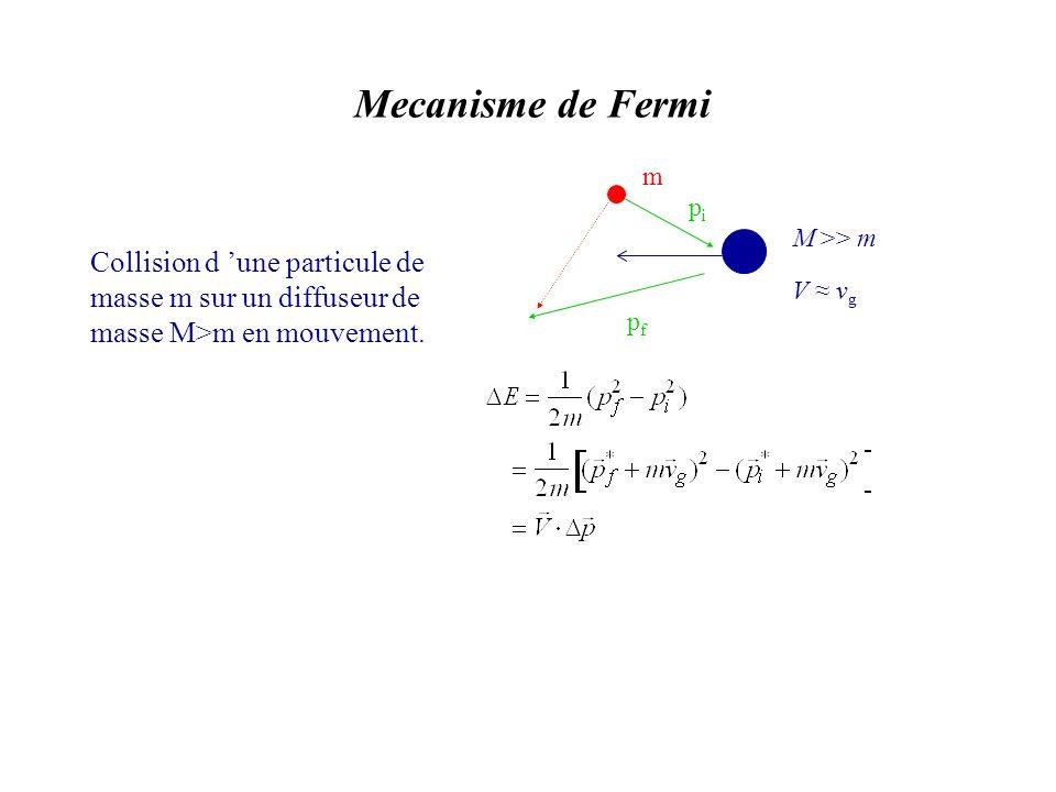 Mecanisme de Fermi Collision d une particule de masse m sur un diffuseur de masse M>m en mouvement.