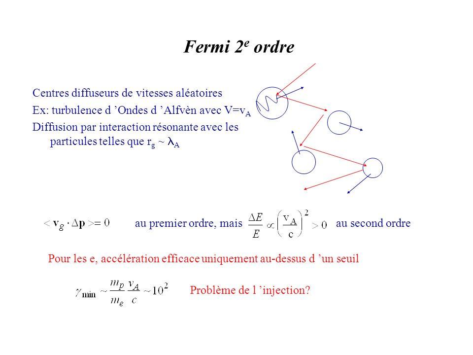 Fermi 2 e ordre Centres diffuseurs de vitesses aléatoires Ex: turbulence d Ondes d Alfvèn avec V=v A Diffusion par interaction résonante avec les particules telles que r g ~ A au premier ordre, maisau second ordre Pour les e, accélération efficace uniquement au-dessus d un seuil Problème de l injection