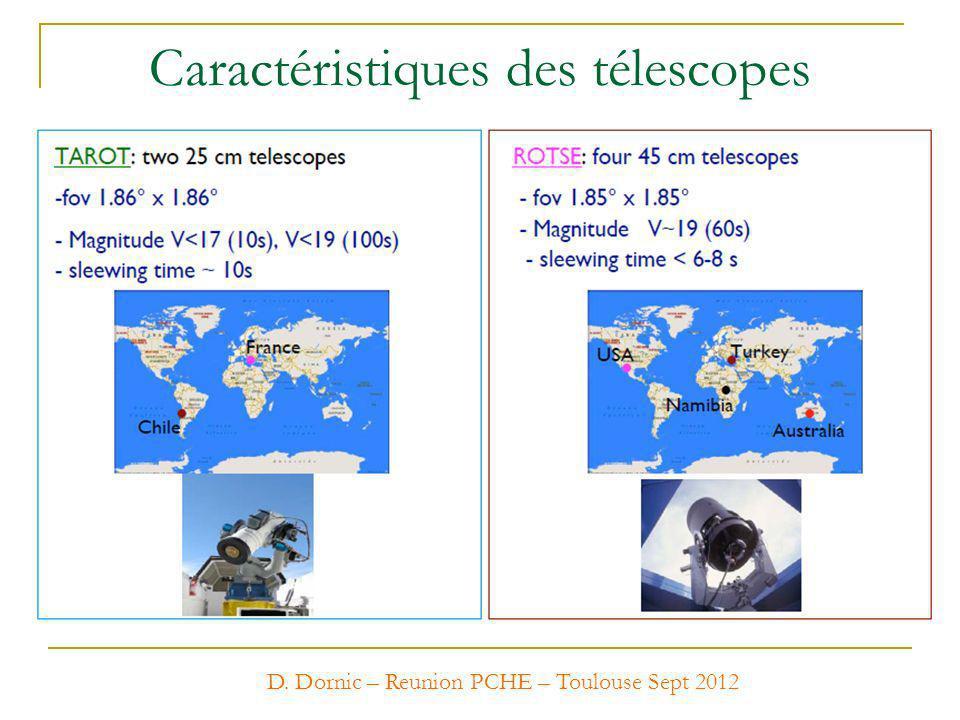 Caractéristiques des télescopes D. Dornic – Reunion PCHE – Toulouse Sept 2012