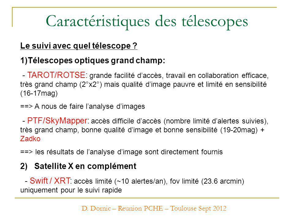 Caractéristiques des télescopes Le suivi avec quel télescope ? 1)Télescopes optiques grand champ: - TAROT/ROTSE: grande facilité daccès, travail en co