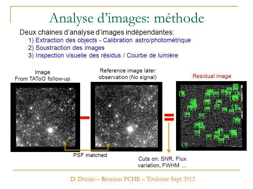 Analyse dimages: méthode Deux chaines danalyse dimages indépendantes: 1) Extraction des objects - Calibration astro/photométrique 2) Soustraction des