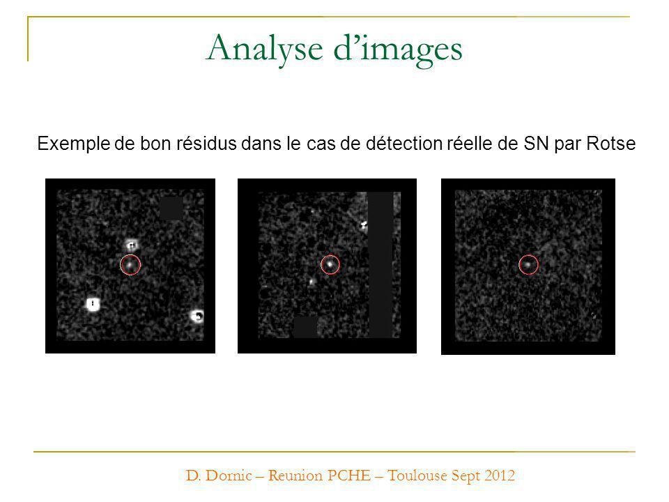 Exemple de bon résidus dans le cas de détection réelle de SN par Rotse D. Dornic – Reunion PCHE – Toulouse Sept 2012 Analyse dimages