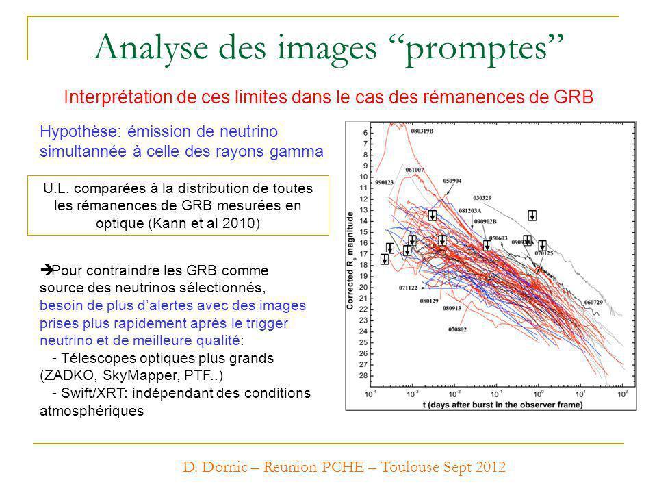 Analyse des images promptes Interprétation de ces limites dans le cas des rémanences de GRB Pour contraindre les GRB comme source des neutrinos sélect
