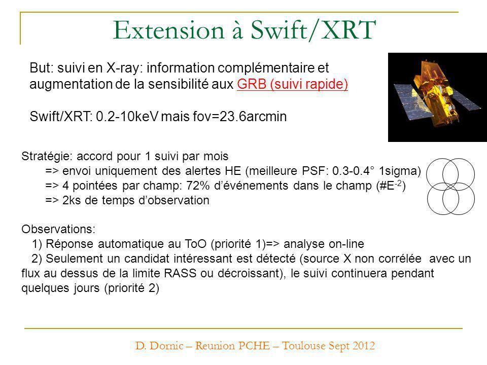 Extension à Swift/XRT But: suivi en X-ray: information complémentaire et augmentation de la sensibilité aux GRB (suivi rapide) Swift/XRT: 0.2-10keV ma