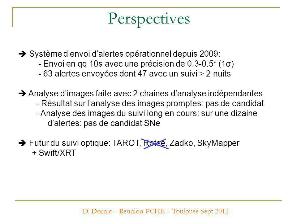 Perspectives Système denvoi dalertes opérationnel depuis 2009: - Envoi en qq 10s avec une précision de 0.3-0.5° (1σ) - 63 alertes envoyées dont 47 ave