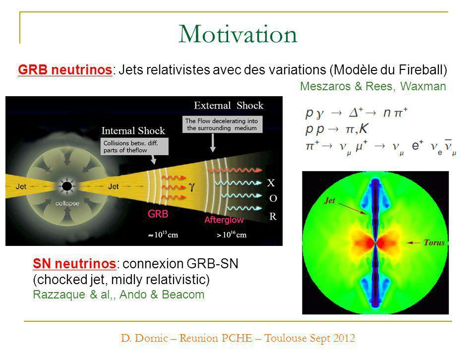 D. Dornic – Reunion PCHE – Toulouse Sept 2012 Motivation GRB neutrinos: Jets relativistes avec des variations (Modèle du Fireball) Meszaros & Rees, Wa