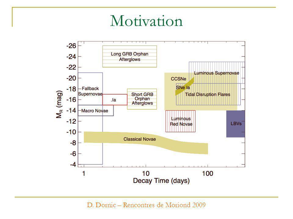 D. Dornic – Rencontres de Moriond 2009 Motivation