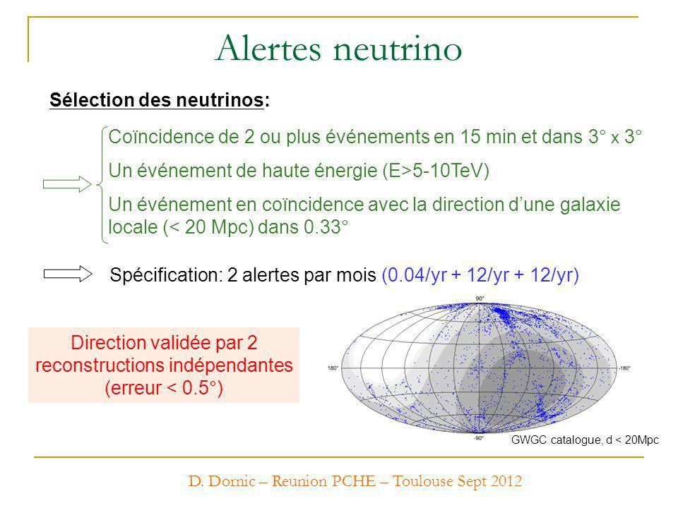 Performance temporelle: Alertes neutrino: performances Précision angulaire: - Reconstruction on-line+ trigger: ~3-5 s - Envoi dalerte: ~1-10 s suivant la réponse des télescopes - Pointé des télescopes: ~1-5 s Délai minimum entre la 1ère image et le neutrino: ~15-20 s 1.9° PSF trigger HE Trigger Angular resolution Fraction events in fov Muon contamination Mean energy HE0.25-0.3° 96% (GRB) 68% (SN) <0.1%~7 TeV Directional0.3-0.4° 90% (GRB) 50% (SN) ~2%~1 TeV D.