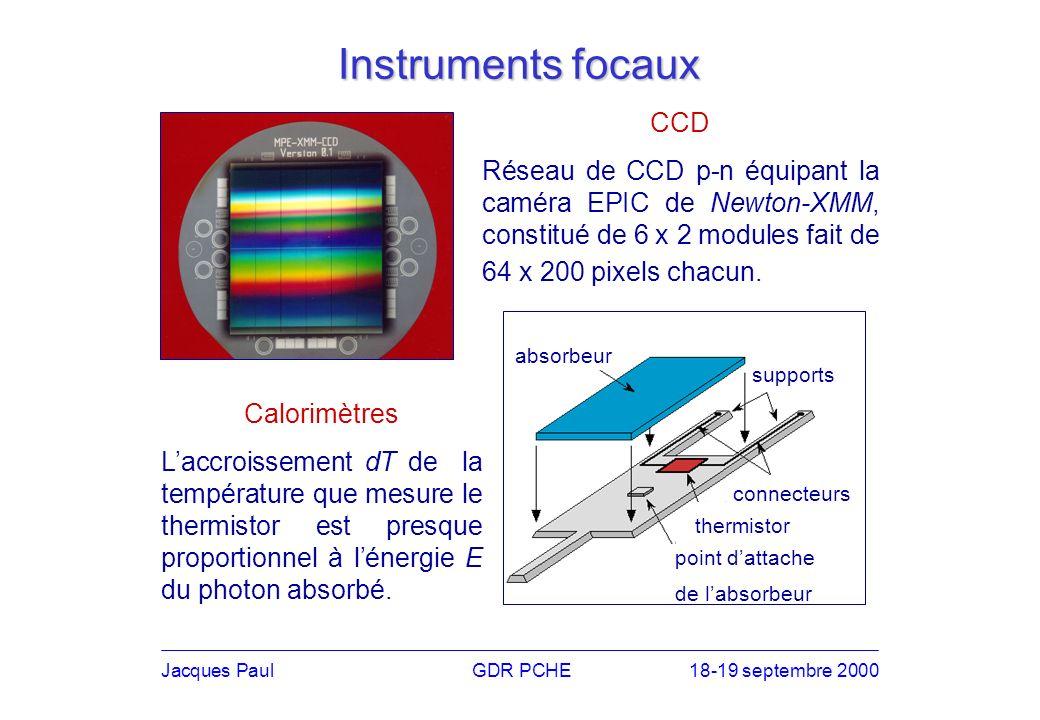 CCD Réseau de CCD p-n équipant la caméra EPIC de Newton-XMM, constitué de 6 x 2 modules fait de 64 x 200 pixels chacun.