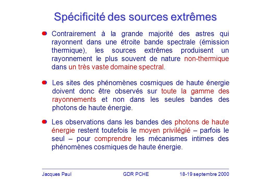 Jacques PaulGDR PCHE18-19 septembre 2000 Sol-espace Ballons stratosphériques