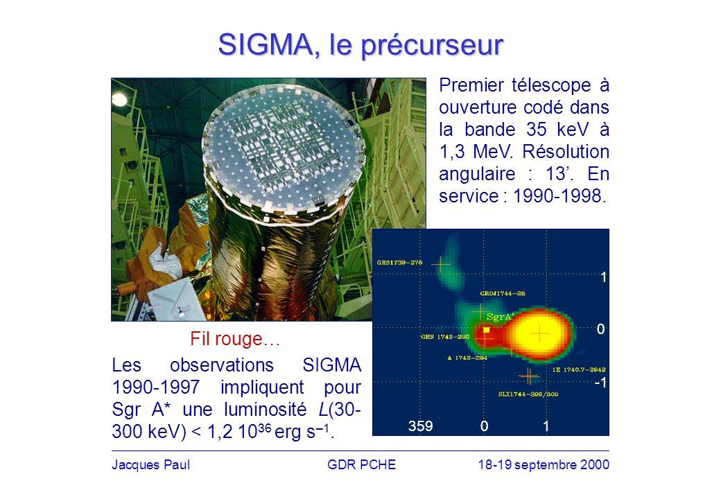 Jacques PaulGDR PCHE18-19 septembre 2000 SIGMA, le précurseur Premier télescope à ouverture codé dans la bande 35 keV à 1,3 MeV.