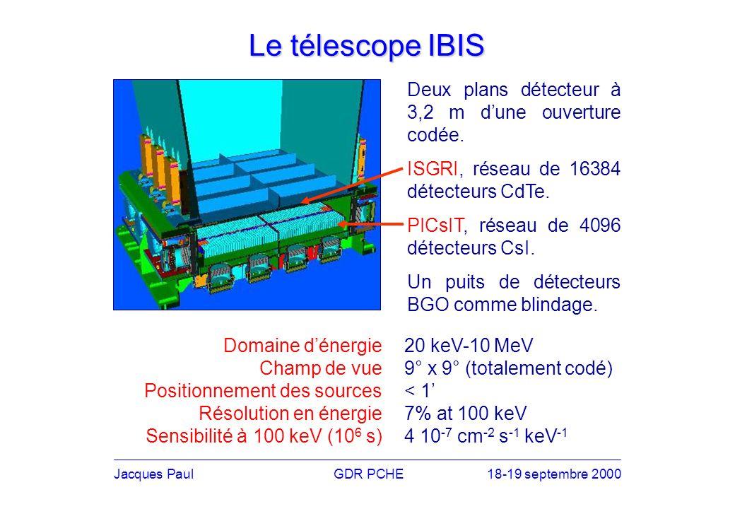 Le télescope IBIS Deux plans détecteur à 3,2 m dune ouverture codée.