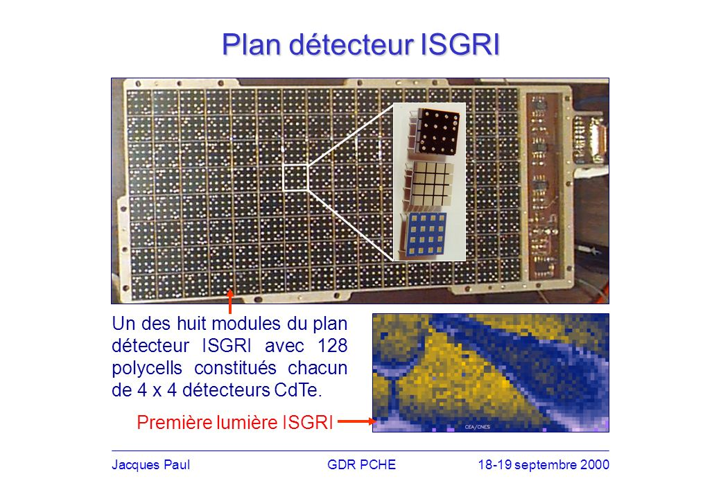 Plan détecteur ISGRI Un des huit modules du plan détecteur ISGRI avec 128 polycells constitués chacun de 4 x 4 détecteurs CdTe.
