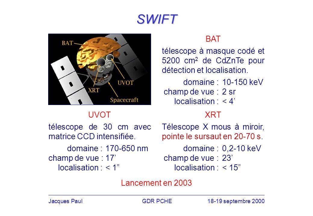 SWIFT BAT télescope à masque codé et 5200 cm 2 de CdZnTe pour détection et localisation.