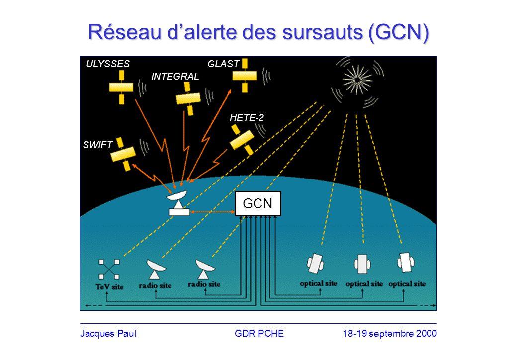 Réseau dalerte des sursauts (GCN) INTEGRAL GLAST HETE-2 SWIFT ULYSSES GCN Jacques PaulGDR PCHE18-19 septembre 2000
