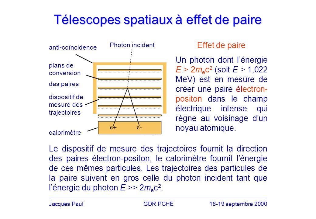 Le dispositif de mesure des trajectoires fournit la direction des paires électron-positon, le calorimètre fournit lénergie de ces mêmes particules.