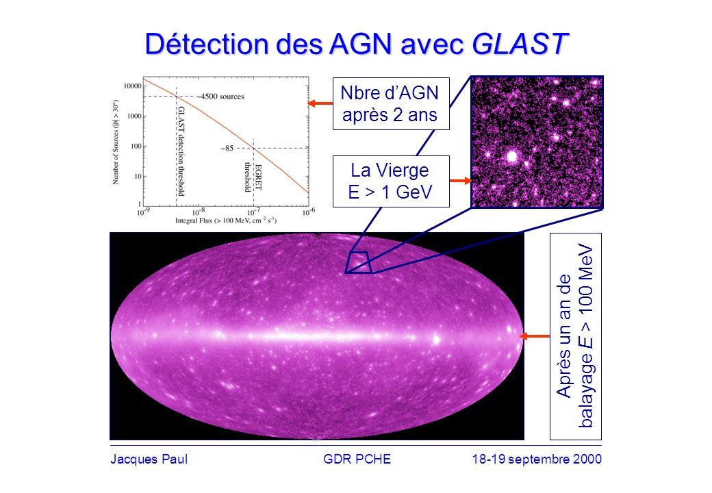 Détection des AGN avec GLAST La Vierge E > 1 GeV Nbre dAGN après 2 ans Après un an de balayage E > 100 MeV Jacques PaulGDR PCHE18-19 septembre 2000