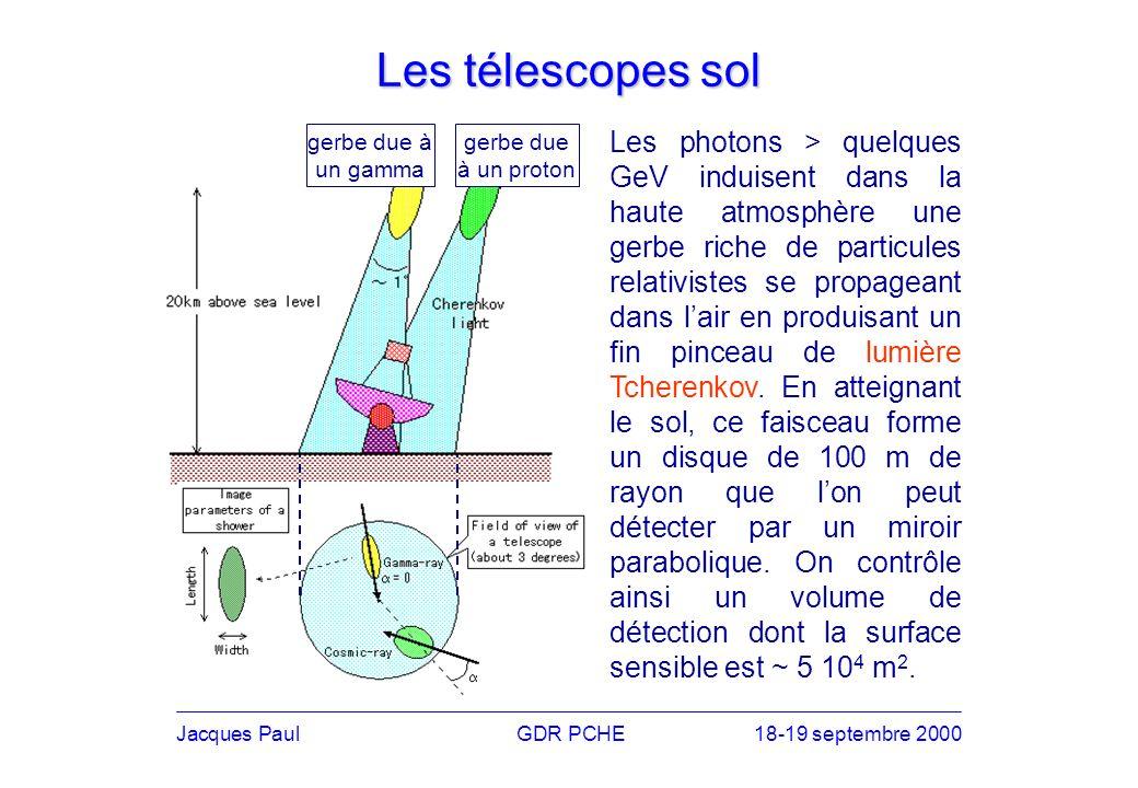 Les photons > quelques GeV induisent dans la haute atmosphère une gerbe riche de particules relativistes se propageant dans lair en produisant un fin pinceau de lumière Tcherenkov.