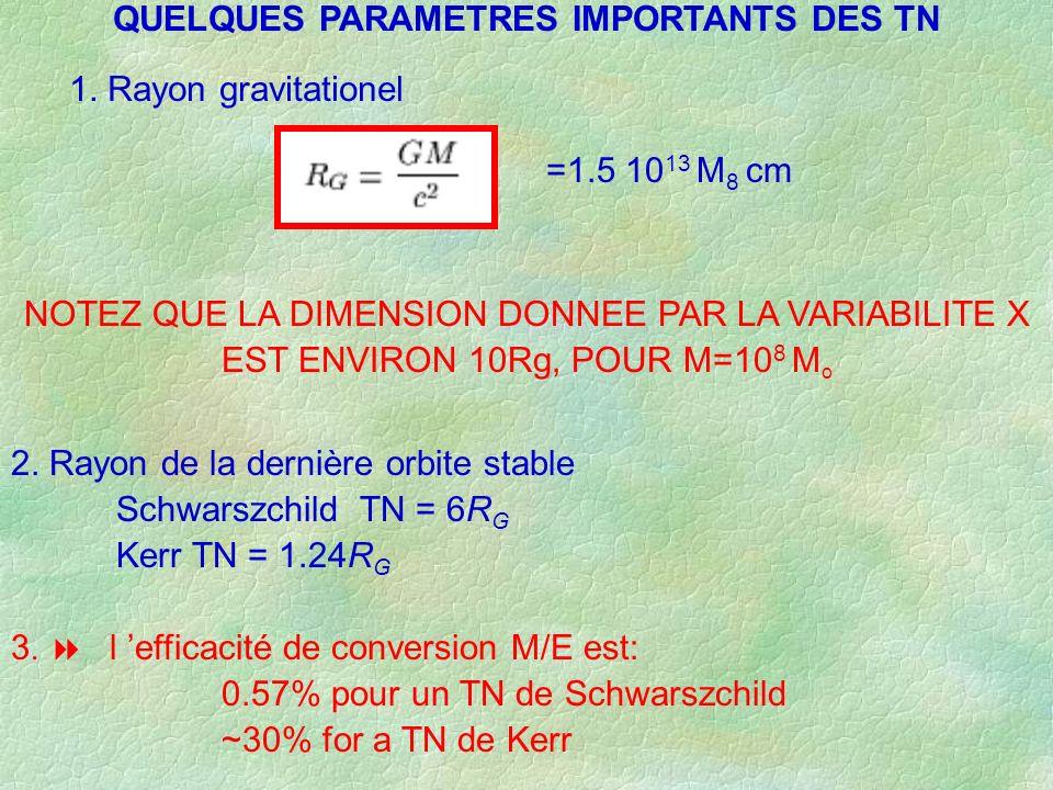 QUELQUES PARAMETRES IMPORTANTS DES TN NOTEZ QUE LA DIMENSION DONNEE PAR LA VARIABILITE X EST ENVIRON 10Rg, POUR M=10 8 M o 1. Rayon gravitationel =1.5