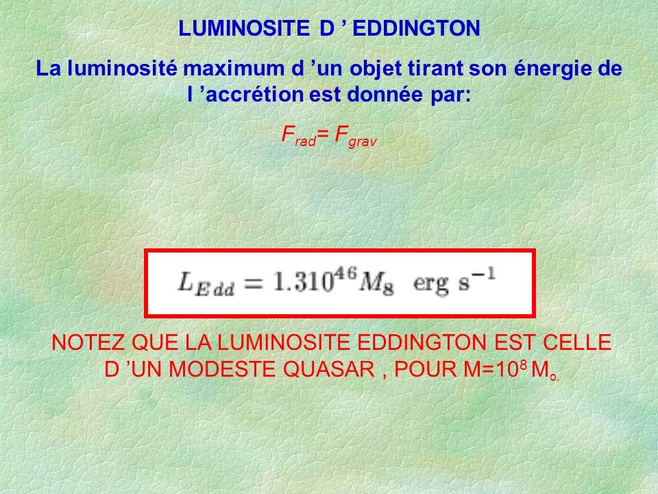 LUMINOSITE D EDDINGTON La luminosité maximum d un objet tirant son énergie de l accrétion est donnée par: F rad = F grav NOTEZ QUE LA LUMINOSITE EDDIN