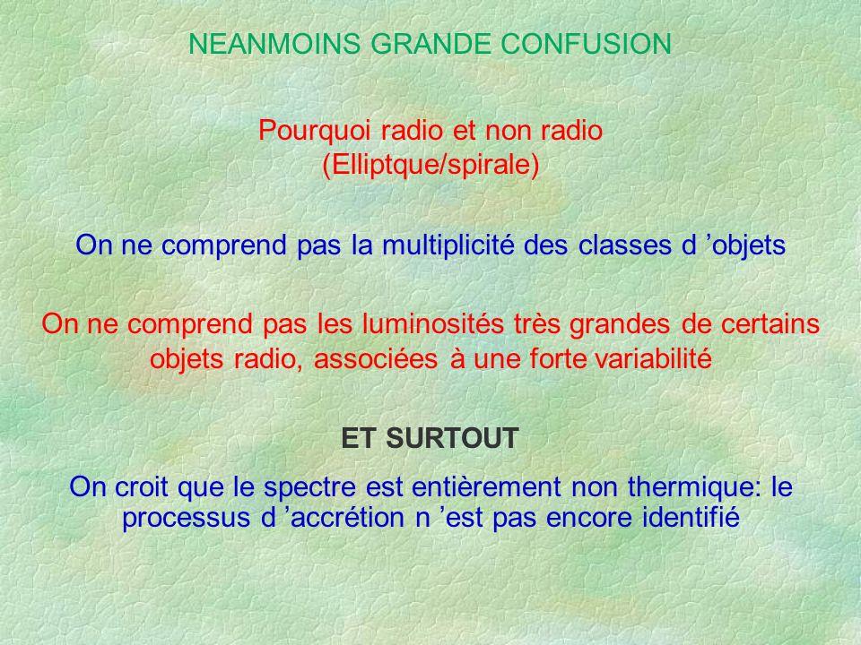 NEANMOINS GRANDE CONFUSION Pourquoi radio et non radio (Elliptque/spirale) ET SURTOUT On croit que le spectre est entièrement non thermique: le proces