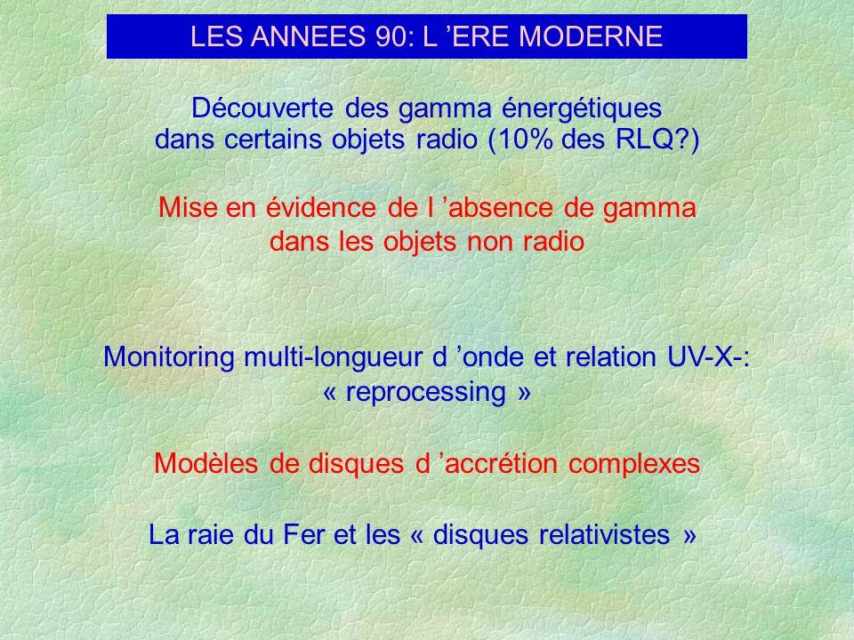LES ANNEES 90: L ERE MODERNE Découverte des gamma énergétiques dans certains objets radio (10% des RLQ?) Monitoring multi-longueur d onde et relation