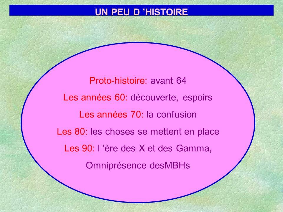 UN PEU D HISTOIRE Proto-histoire: avant 64 Les années 60: découverte, espoirs Les années 70: la confusion Les 80: les choses se mettent en place Les 9