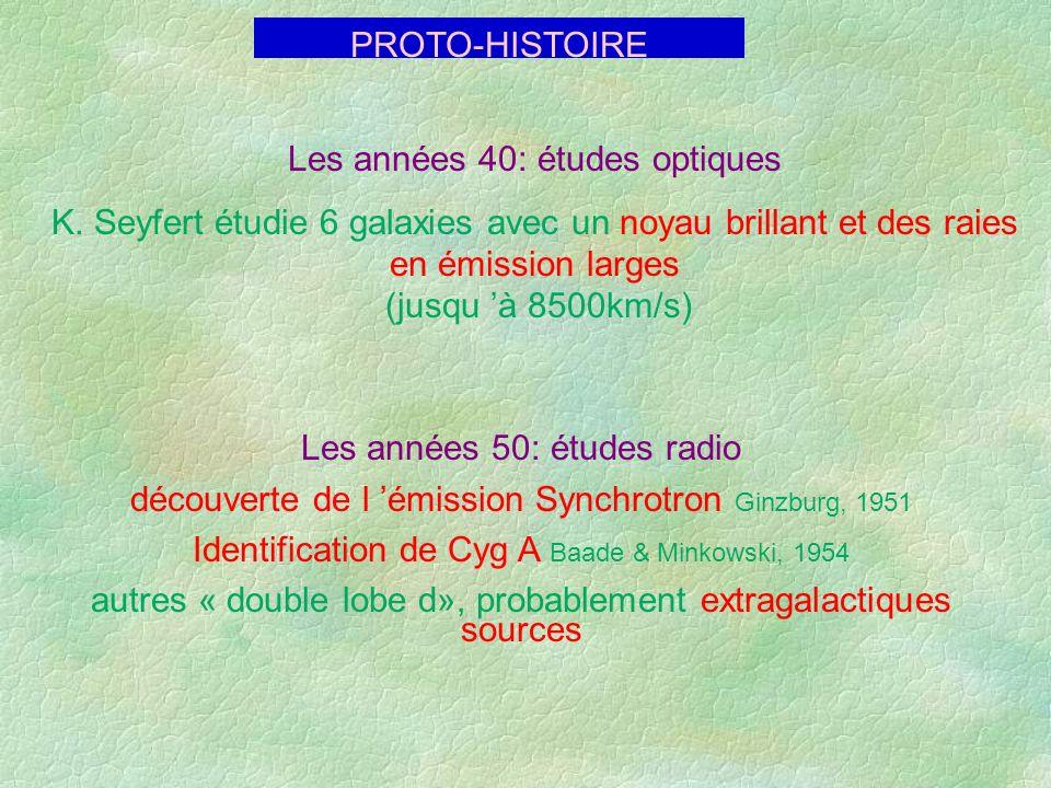 PROTO-HISTOIRE Les années 40: études optiques K. Seyfert étudie 6 galaxies avec un noyau brillant et des raies en émission larges (jusqu à 8500km/s) L
