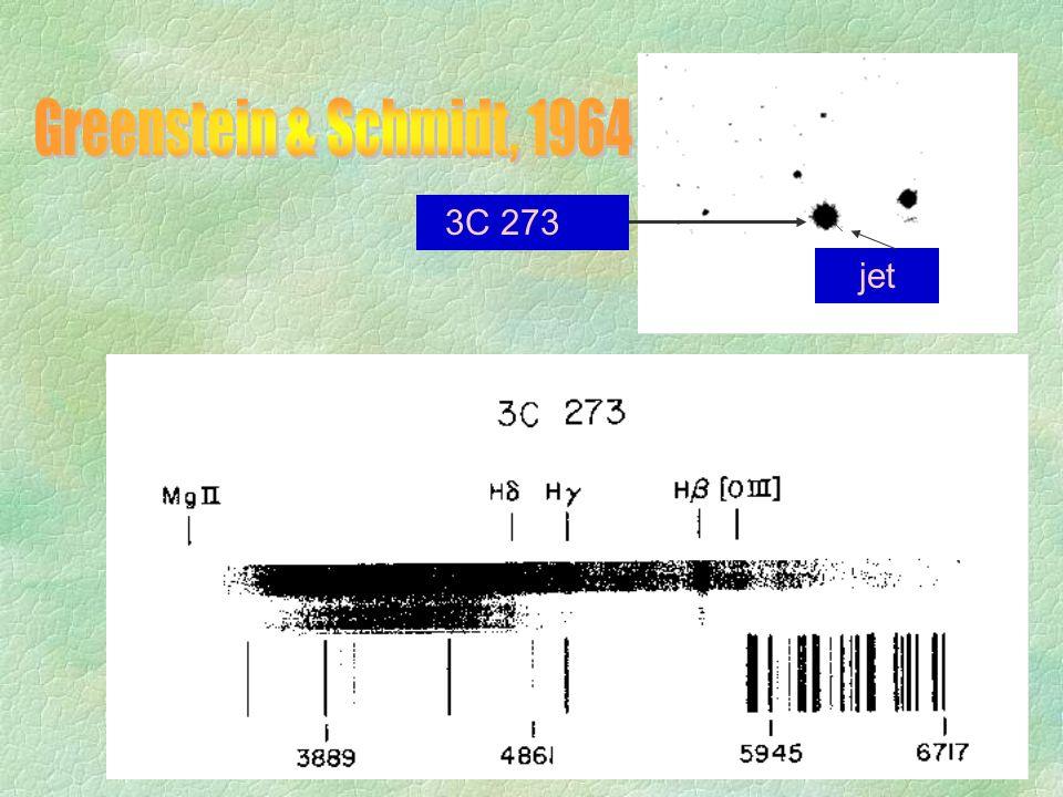 Size < 1pc.1965: variabilité Optique et radio Quelle est la source d énergie.
