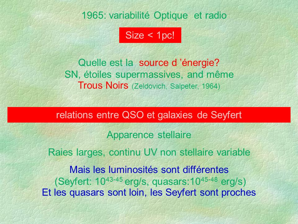 Size < 1pc! 1965: variabilité Optique et radio Quelle est la source d énergie? SN, étoiles supermassives, and même Trous Noirs (Zeldovich, Salpeter, 1