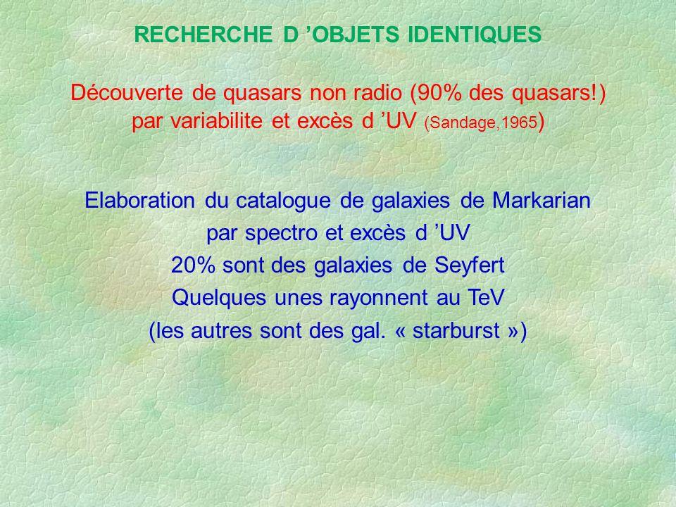 RECHERCHE D OBJETS IDENTIQUES Découverte de quasars non radio (90% des quasars!) par variabilite et excès d UV (Sandage,1965 ) Elaboration du catalogu